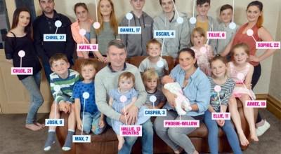 ogromna rodzina