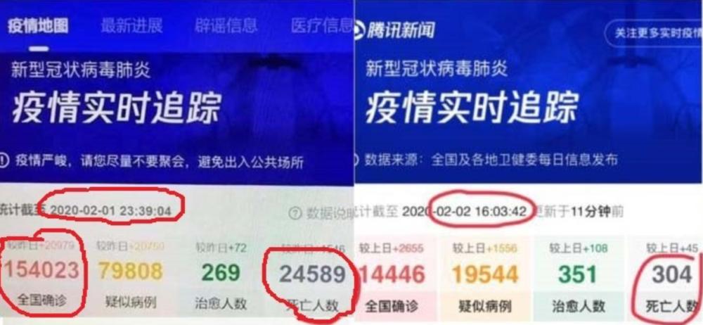 realny bilans zgonów w chinach